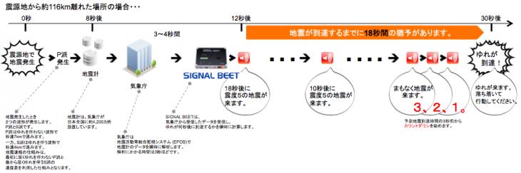 signalbeet_image